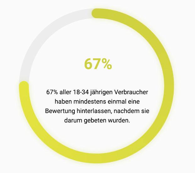 customer-satisfaction-img