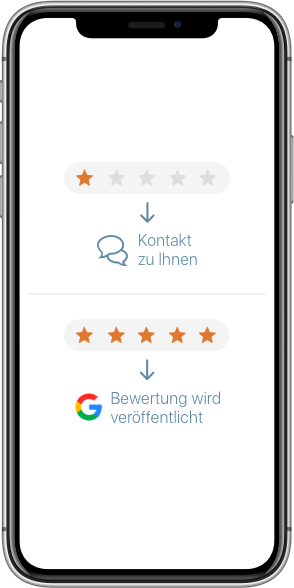 automated-reviews